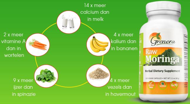 voordelen-moringa